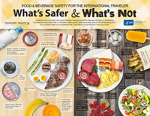 food-water-whats-safer-travel-food